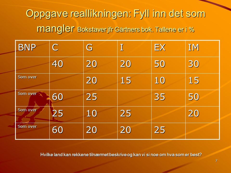 7 Oppgave reallikningen: Fyll inn det som mangler Bokstaver jfr Gärtners bok.