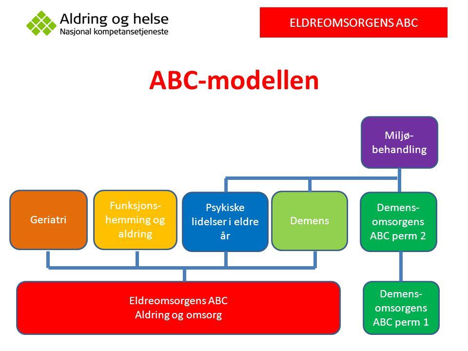 ABC-modellen ELDREOMSORGENS ABC Eldreomsorgens ABC Aldring og omsorg Geriatri Psykiske lidelser i eldre år Funksjons- hemming og aldring Demens Miljø-