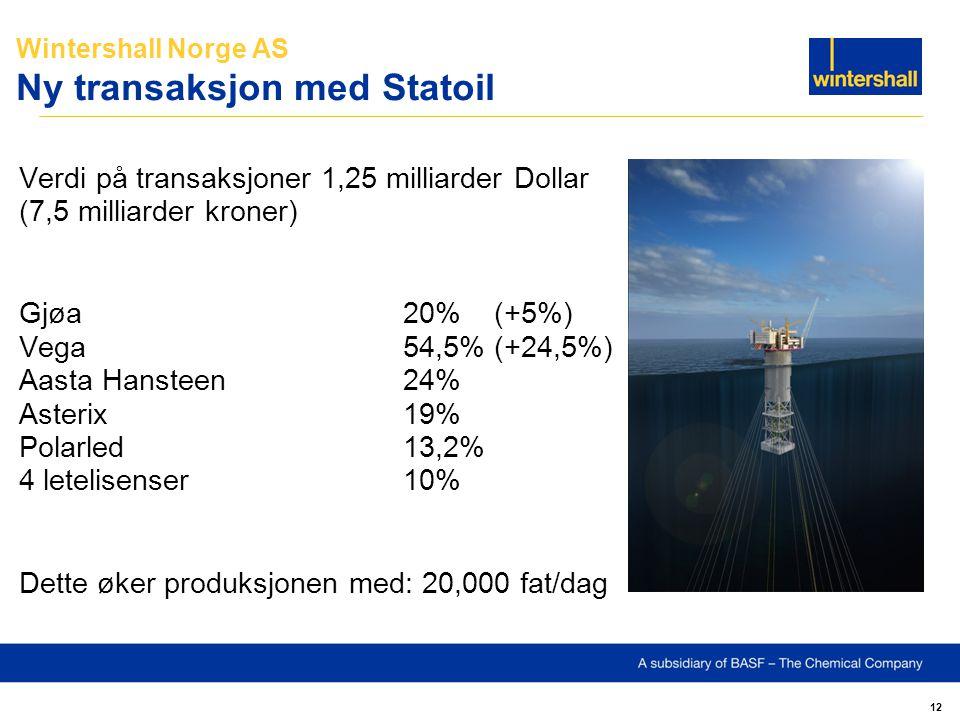 Wintershall Norge AS Ny transaksjon med Statoil Verdi på transaksjoner 1,25 milliarder Dollar (7,5 milliarder kroner) Gjøa20% (+5%) Vega54,5% (+24,5%)