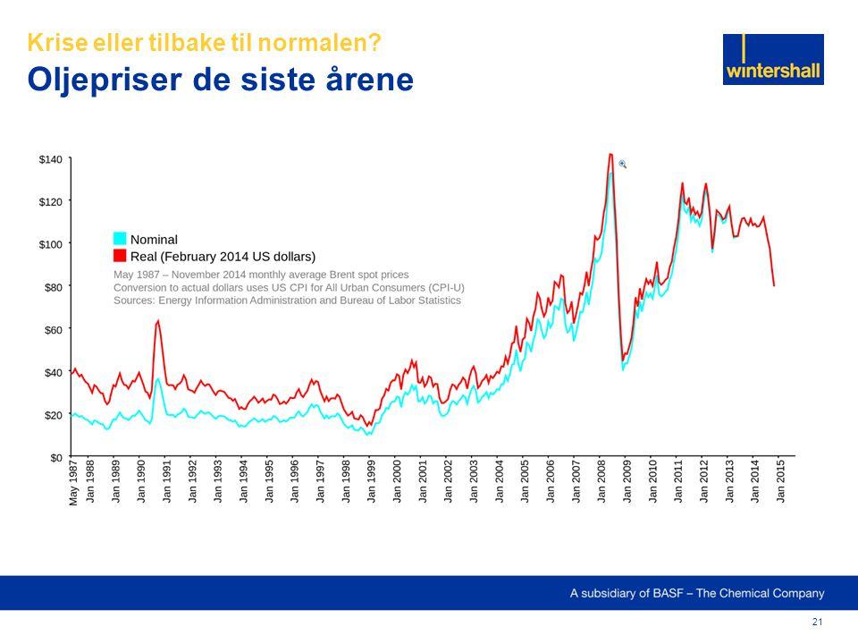 21 Oljepriser de siste årene Krise eller tilbake til normalen?