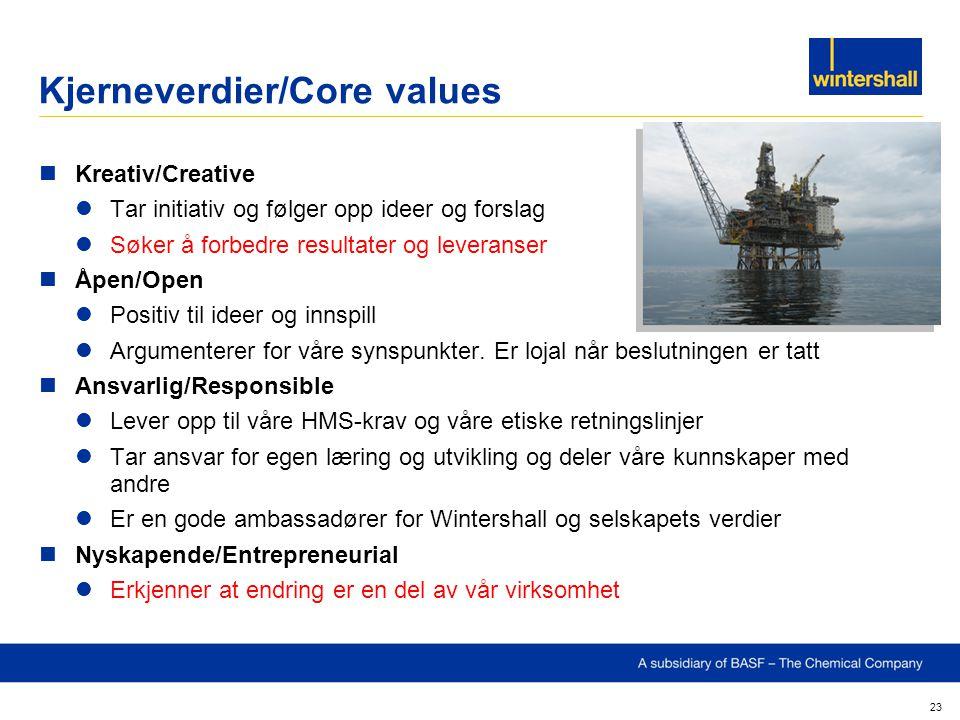Kjerneverdier/Core values Kreativ/Creative Tar initiativ og følger opp ideer og forslag Søker å forbedre resultater og leveranser Åpen/Open Positiv ti