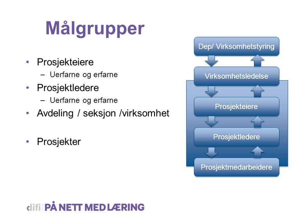 Målgrupper Prosjekteiere –Uerfarne og erfarne Prosjektledere –Uerfarne og erfarne Avdeling / seksjon /virksomhet Prosjekter Virksomhetsledelse Prosjek