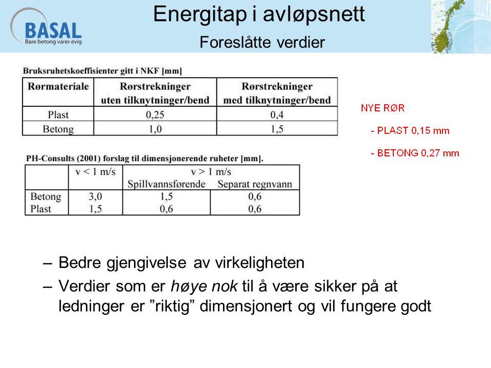 """Energitap i avløpsnett Foreslåtte verdier –Bedre gjengivelse av virkeligheten –Verdier som er høye nok til å være sikker på at ledninger er """"riktig"""" d"""