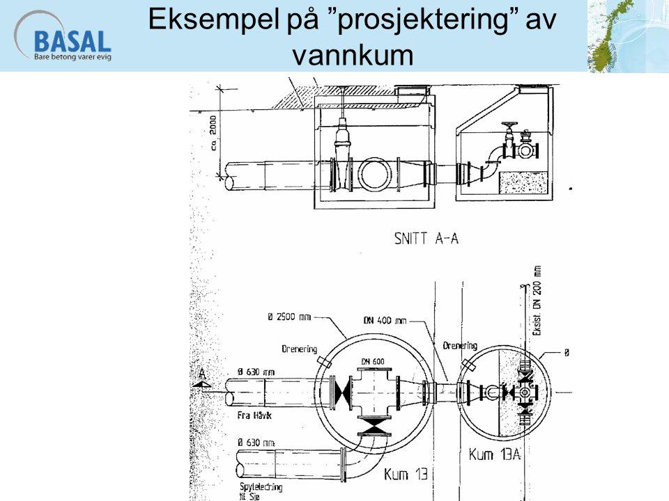 """Eksempel på """"prosjektering"""" av vannkum"""