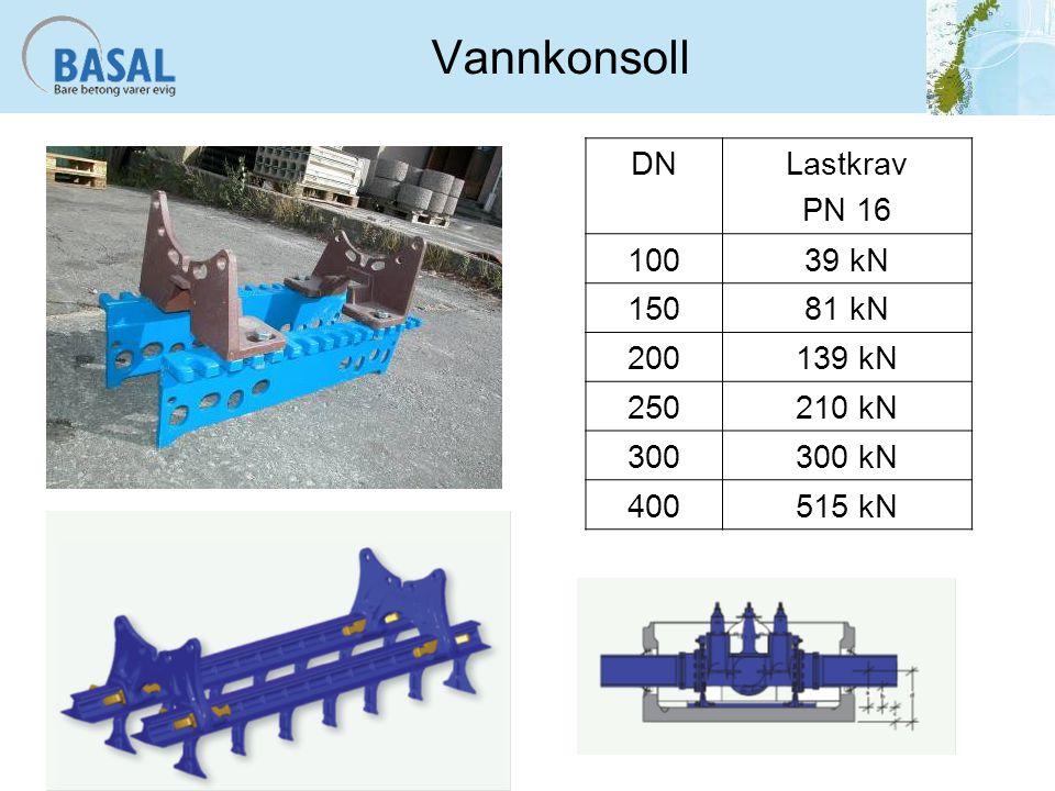Vannkonsoll DNLastkrav PN 16 10039 kN 15081 kN 200139 kN 250210 kN 300300 kN 400515 kN