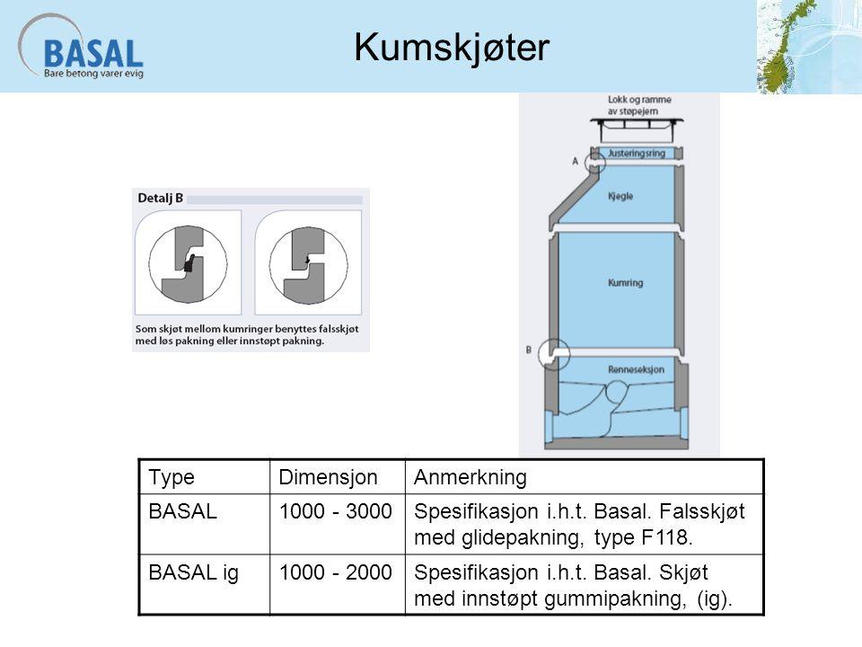 Kumskjøter TypeDimensjonAnmerkning BASAL1000 - 3000Spesifikasjon i.h.t. Basal. Falsskjøt med glidepakning, type F118. BASAL ig1000 - 2000Spesifikasjon