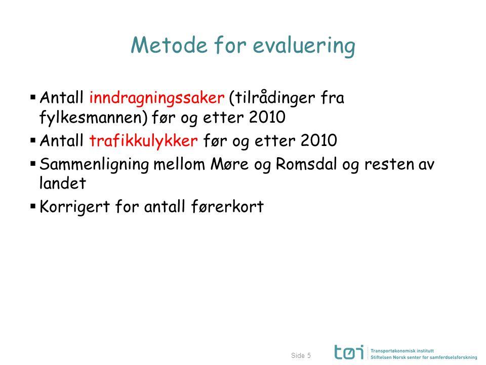 Side Metode for evaluering  Antall inndragningssaker (tilrådinger fra fylkesmannen) før og etter 2010  Antall trafikkulykker før og etter 2010  Sam