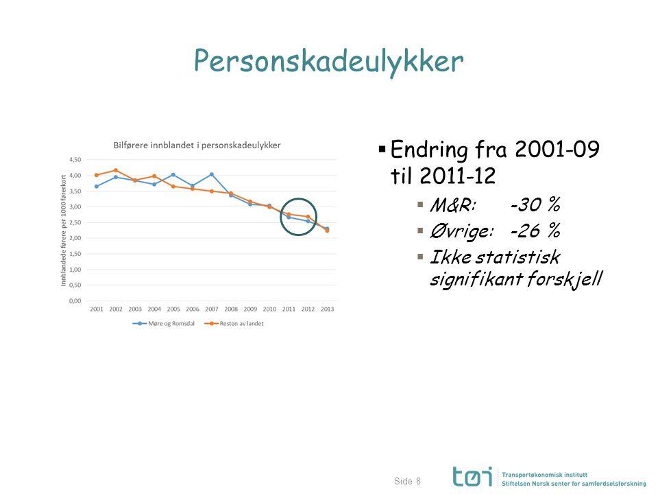Side Personskadeulykker 8  Endring fra 2001-09 til 2011-12  M&R: -30 %  Øvrige:-26 %  Ikke statistisk signifikant forskjell