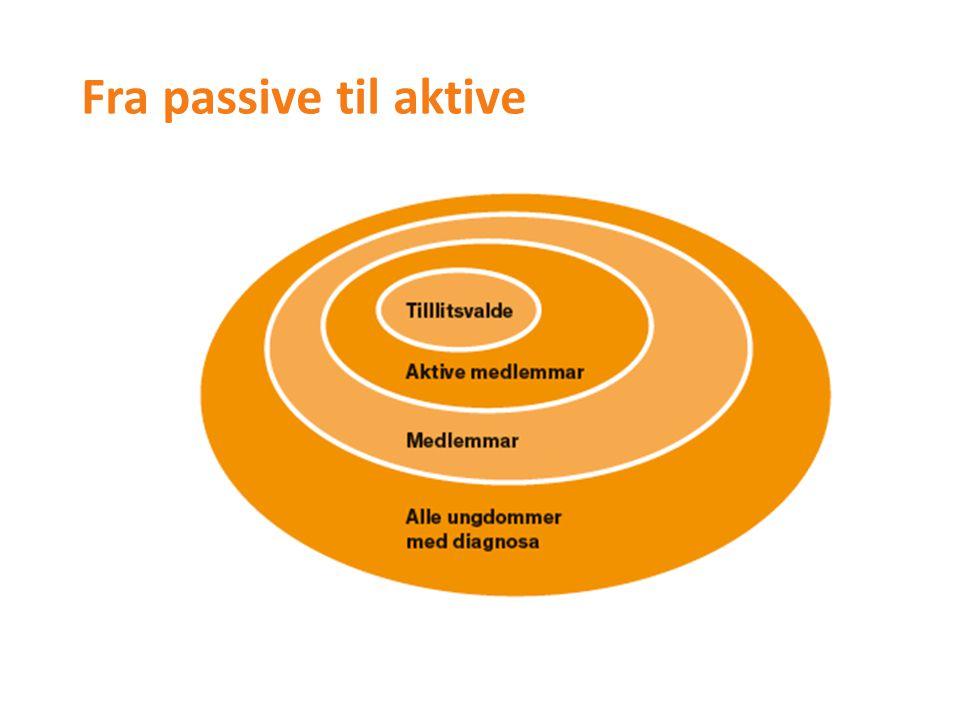 Fra passive til aktive