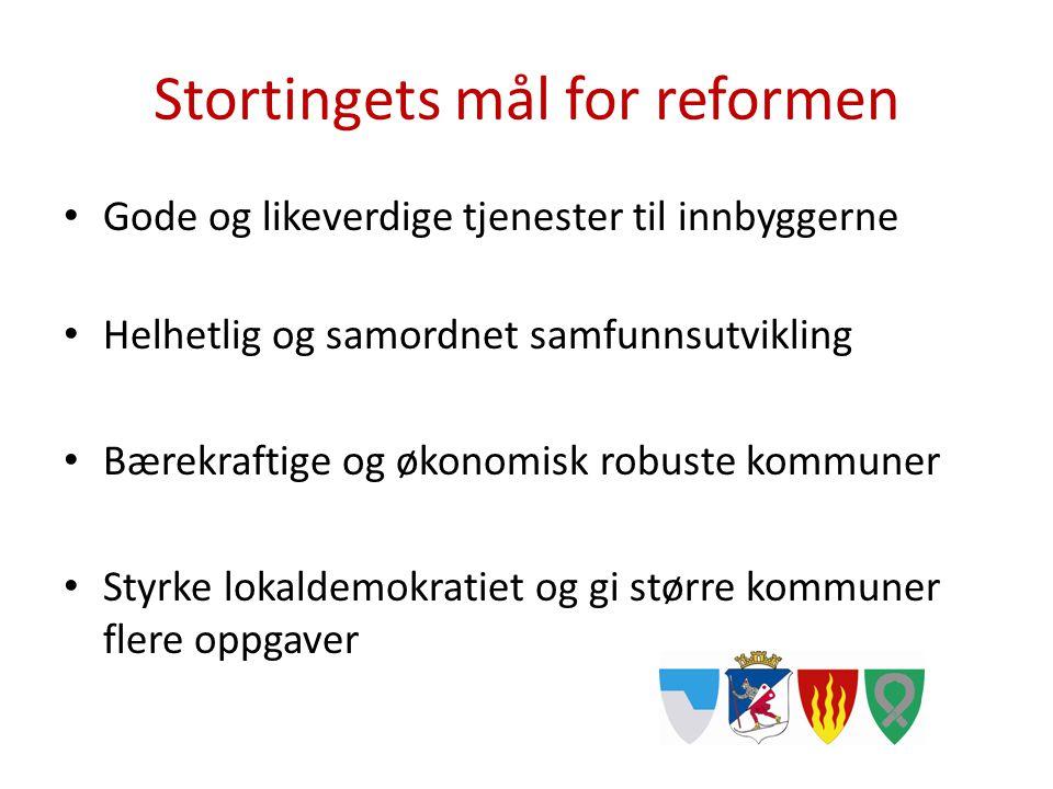 Stortingets mål for reformen Gode og likeverdige tjenester til innbyggerne Helhetlig og samordnet samfunnsutvikling Bærekraftige og økonomisk robuste