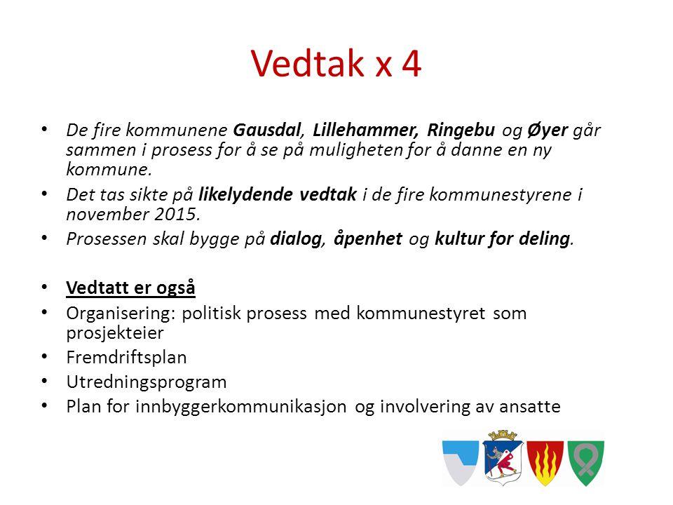Vedtak x 4 De fire kommunene Gausdal, Lillehammer, Ringebu og Øyer går sammen i prosess for å se på muligheten for å danne en ny kommune. Det tas sikt
