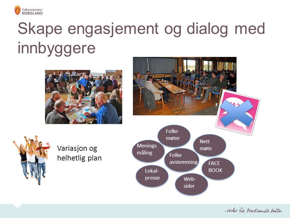 Skape engasjement og dialog med innbyggere Folke møter Nett møte FACE BOOK Folke avstemming Menings måling Lokal- presse Web- sider Variasjon og helhe