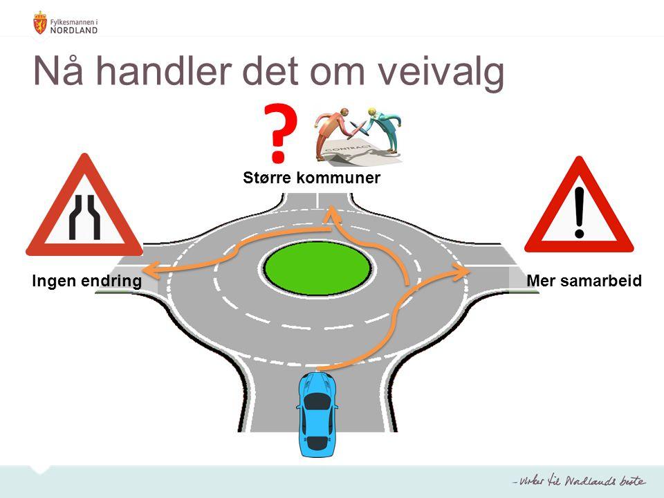 Større kommuner Mer samarbeid Ingen endring Nå handler det om veivalg ?