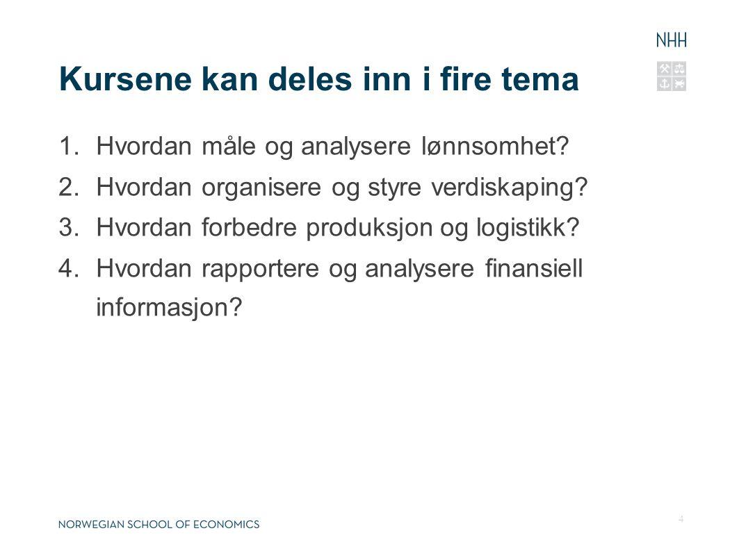 Kursene kan deles inn i fire tema 1.Hvordan måle og analysere lønnsomhet? 2.Hvordan organisere og styre verdiskaping? 3.Hvordan forbedre produksjon og