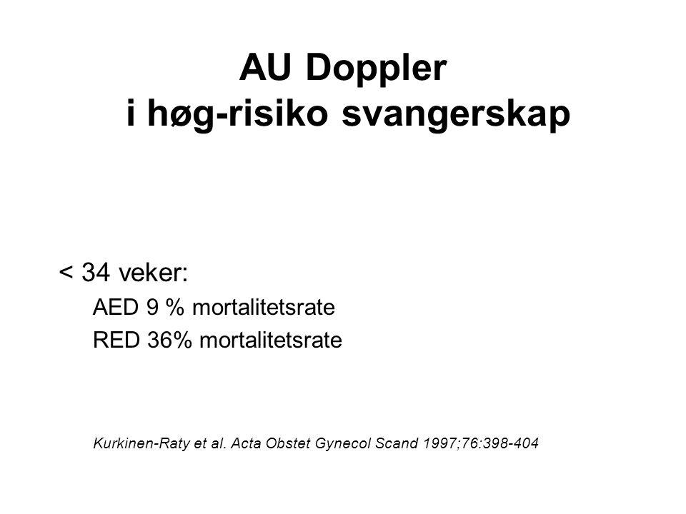 AU Doppler i høg-risiko svangerskap < 34 veker: AED 9 % mortalitetsrate RED 36% mortalitetsrate Kurkinen-Raty et al. Acta Obstet Gynecol Scand 1997;76