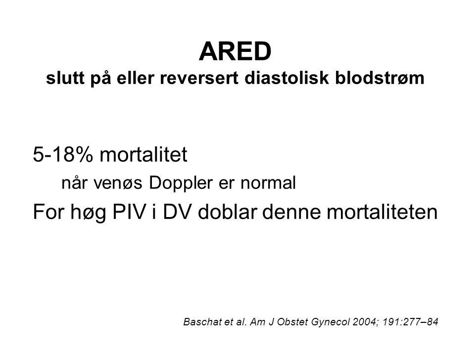 ARED slutt på eller reversert diastolisk blodstrøm 5-18% mortalitet når venøs Doppler er normal For høg PIV i DV doblar denne mortaliteten Baschat et