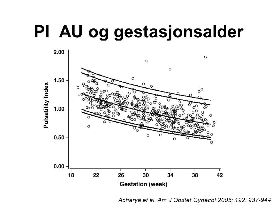 PI AU og gestasjonsalder Acharya et al. Am J Obstet Gynecol 2005; 192: 937-944