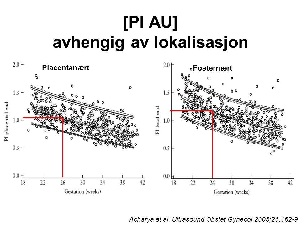 [PI AU] avhengig av lokalisasjon Acharya et al. Ultrasound Obstet Gynecol 2005;26:162-9 Placentanært Fosternært