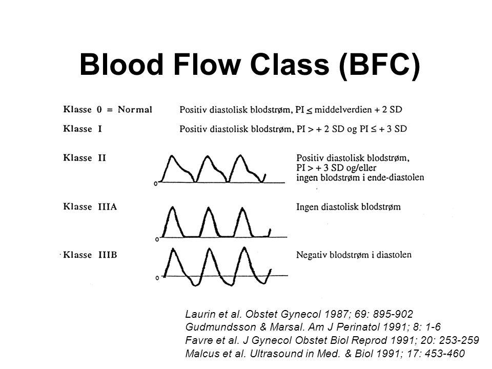 Blood Flow Class (BFC) Laurin et al. Obstet Gynecol 1987; 69: 895-902 Gudmundsson & Marsal. Am J Perinatol 1991; 8: 1-6 Favre et al. J Gynecol Obstet