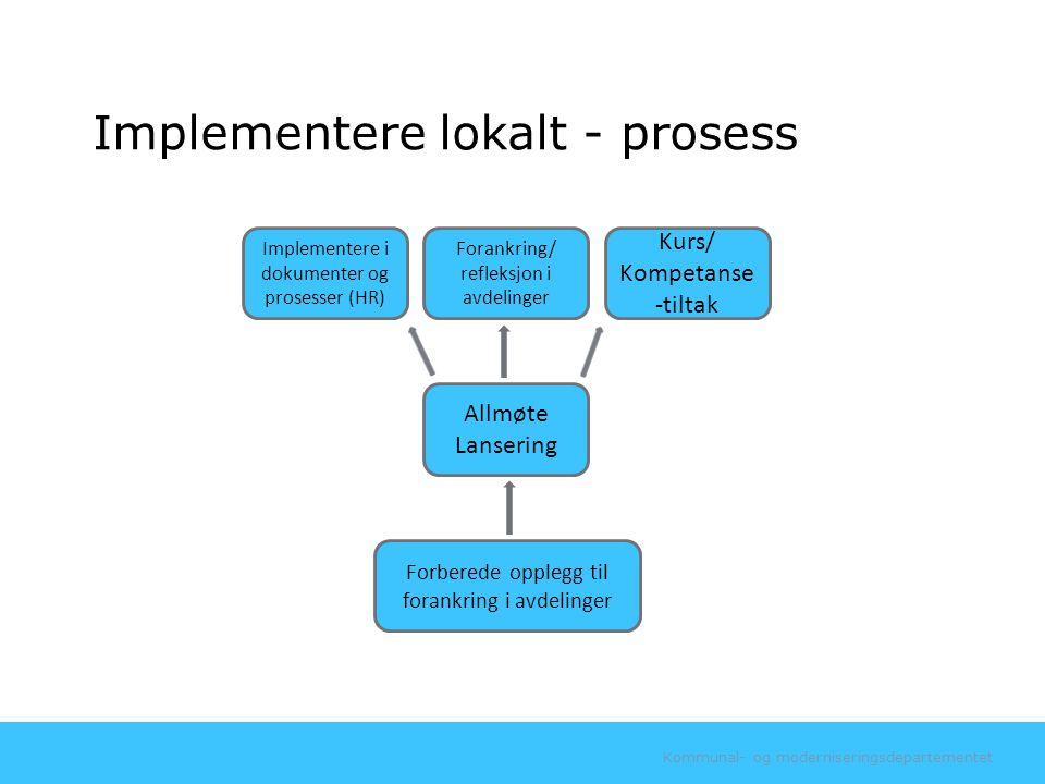 Implementere lokalt - prosess Forberede opplegg til forankring i avdelinger Allmøte Lansering Implementere i dokumenter og prosesser (HR) Forankring/ refleksjon i avdelinger Kurs/ Kompetanse -tiltak