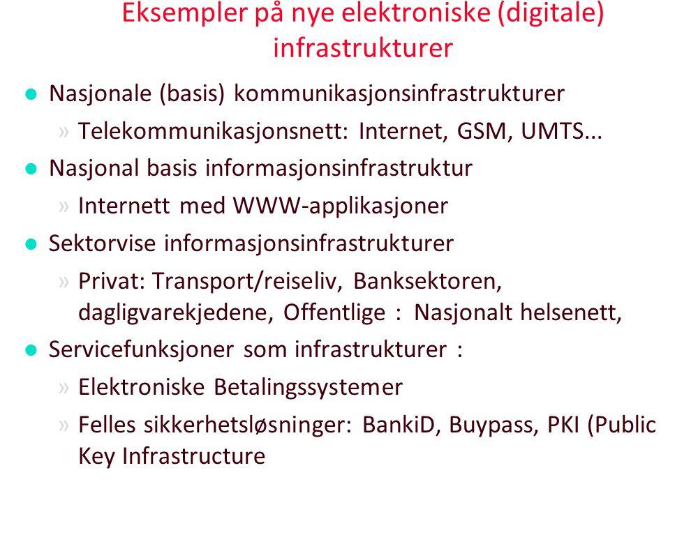 Hva og hvorfor Informasjonsinfrastrukturer ? En generell definisjon Den underliggende basisen for samfunnet; dvs. de fysiske installasjoner og tjenest