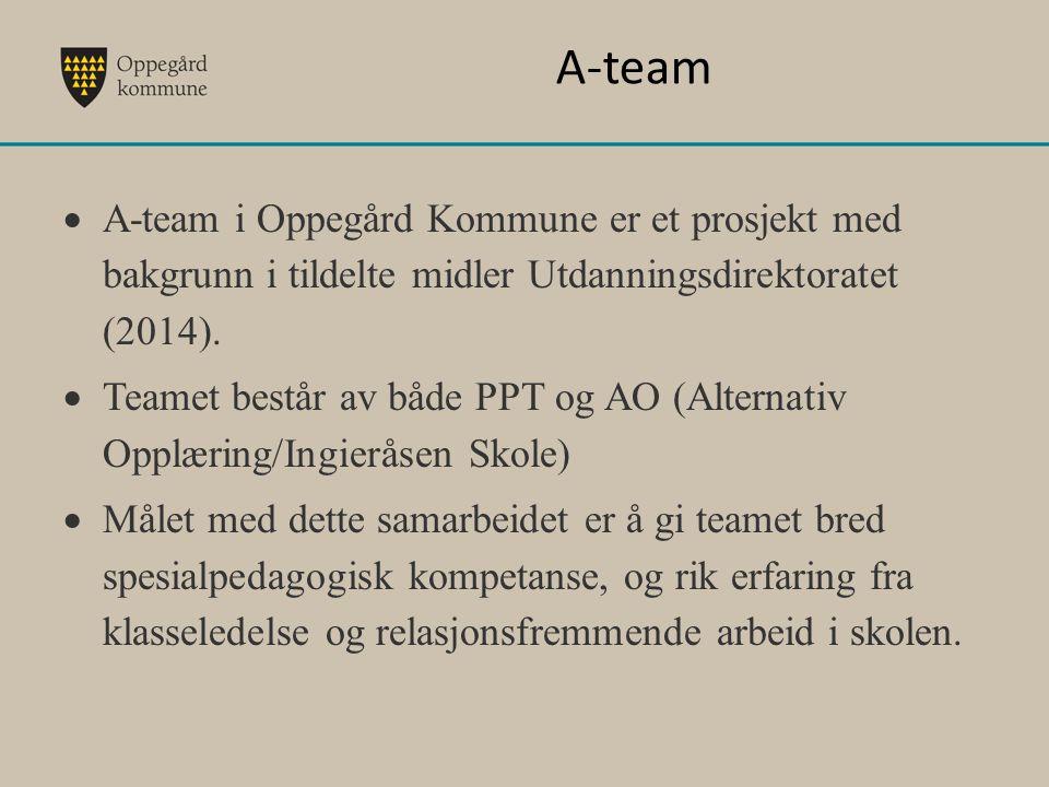 A-team  A-team i Oppegård Kommune er et prosjekt med bakgrunn i tildelte midler Utdanningsdirektoratet (2014).  Teamet består av både PPT og AO (Alt