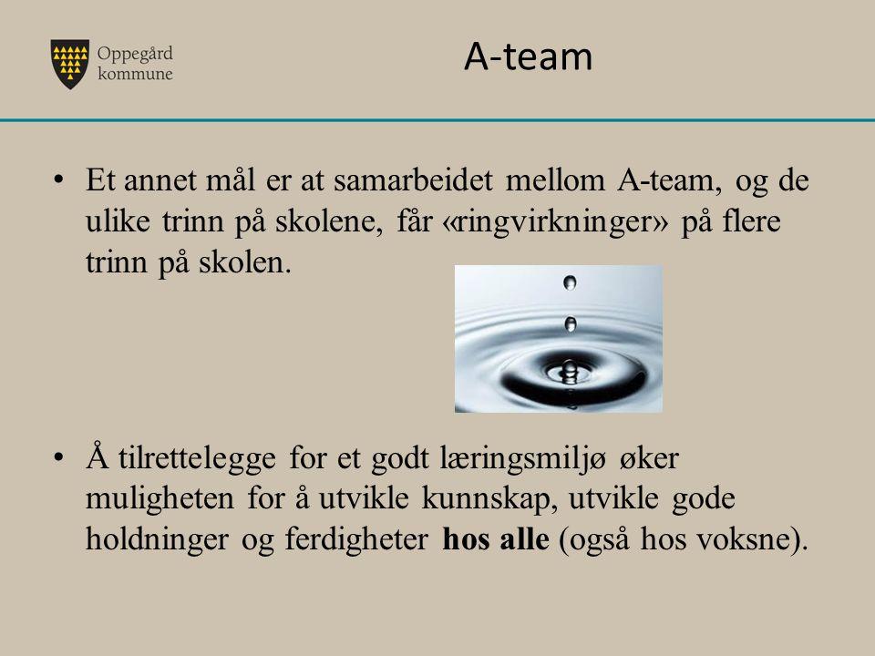 A-team Et annet mål er at samarbeidet mellom A-team, og de ulike trinn på skolene, får «ringvirkninger» på flere trinn på skolen. Å tilrettelegge for