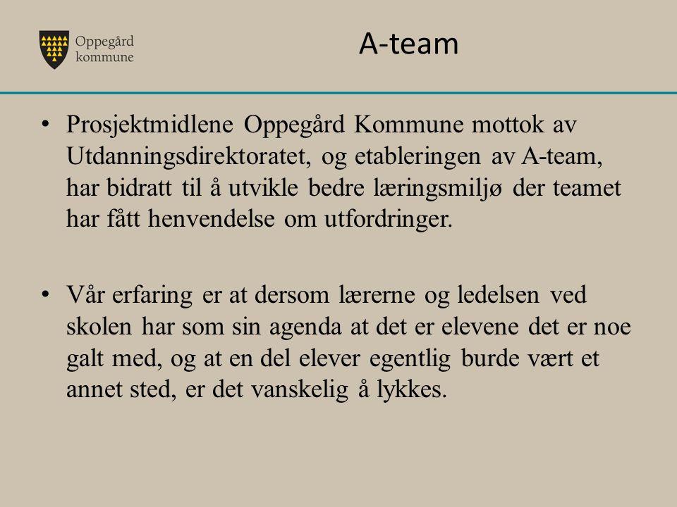 A-team Prosjektmidlene Oppegård Kommune mottok av Utdanningsdirektoratet, og etableringen av A-team, har bidratt til å utvikle bedre læringsmiljø der