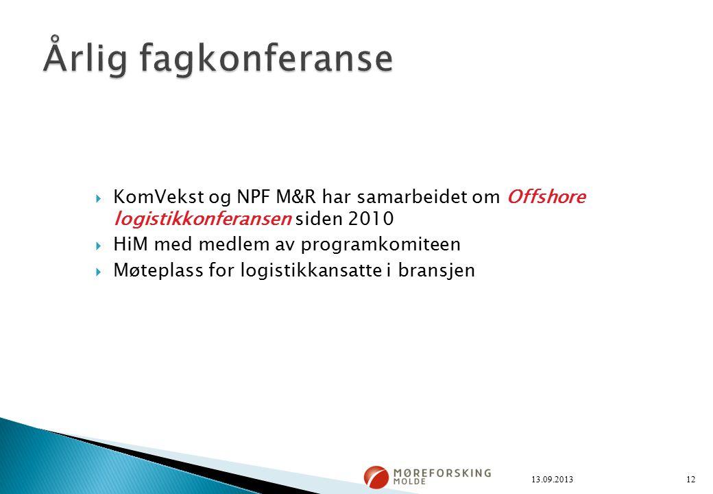  KomVekst og NPF M&R har samarbeidet om Offshore logistikkonferansen siden 2010  HiM med medlem av programkomiteen  Møteplass for logistikkansatte i bransjen 13.09.2013 12