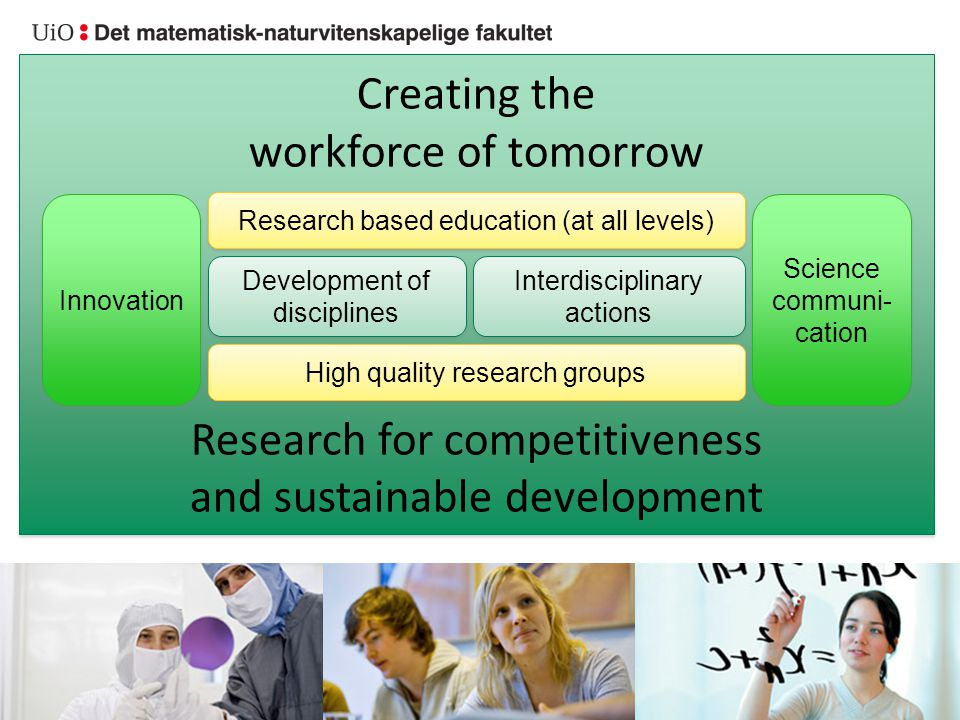 Creating the workforce of tomorrow Research for competitiveness and sustainable development Creating the workforce of tomorrow Research for competitiveness and sustainable development Development of disciplines Development of disciplines Interdisciplinary actions Interdisciplinary actions Research based education (at all levels) High quality research groups Innovation Science communi- cation Science communi- cation
