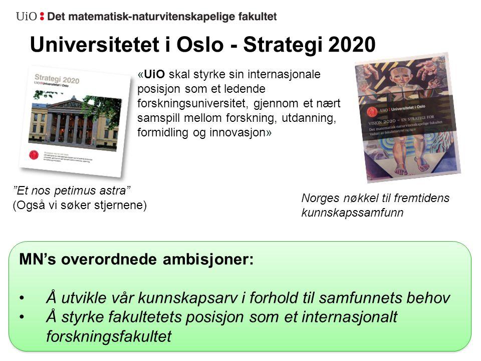 MN's overordnede ambisjoner: Å utvikle vår kunnskapsarv i forhold til samfunnets behov Å styrke fakultetets posisjon som et internasjonalt forskningsfakultet MN's overordnede ambisjoner: Å utvikle vår kunnskapsarv i forhold til samfunnets behov Å styrke fakultetets posisjon som et internasjonalt forskningsfakultet Universitetet i Oslo - Strategi 2020 «UiO skal styrke sin internasjonale posisjon som et ledende forskningsuniversitet, gjennom et nært samspill mellom forskning, utdanning, formidling og innovasjon» Norges nøkkel til fremtidens kunnskapssamfunn Et nos petimus astra (Også vi søker stjernene)