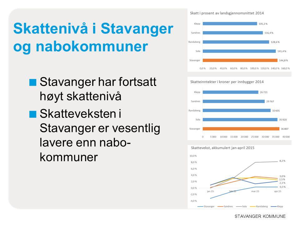 STAVANGER KOMMUNE Skattenivå i Stavanger og nabokommuner ■ Stavanger har fortsatt høyt skattenivå ■ Skatteveksten i Stavanger er vesentlig lavere enn nabo- kommuner
