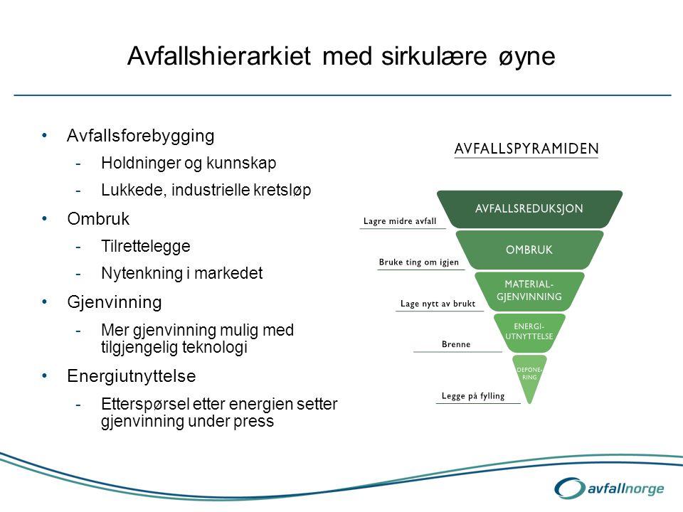 Avfallshierarkiet med sirkulære øyne Avfallsforebygging -Holdninger og kunnskap -Lukkede, industrielle kretsløp Ombruk -Tilrettelegge -Nytenkning i ma