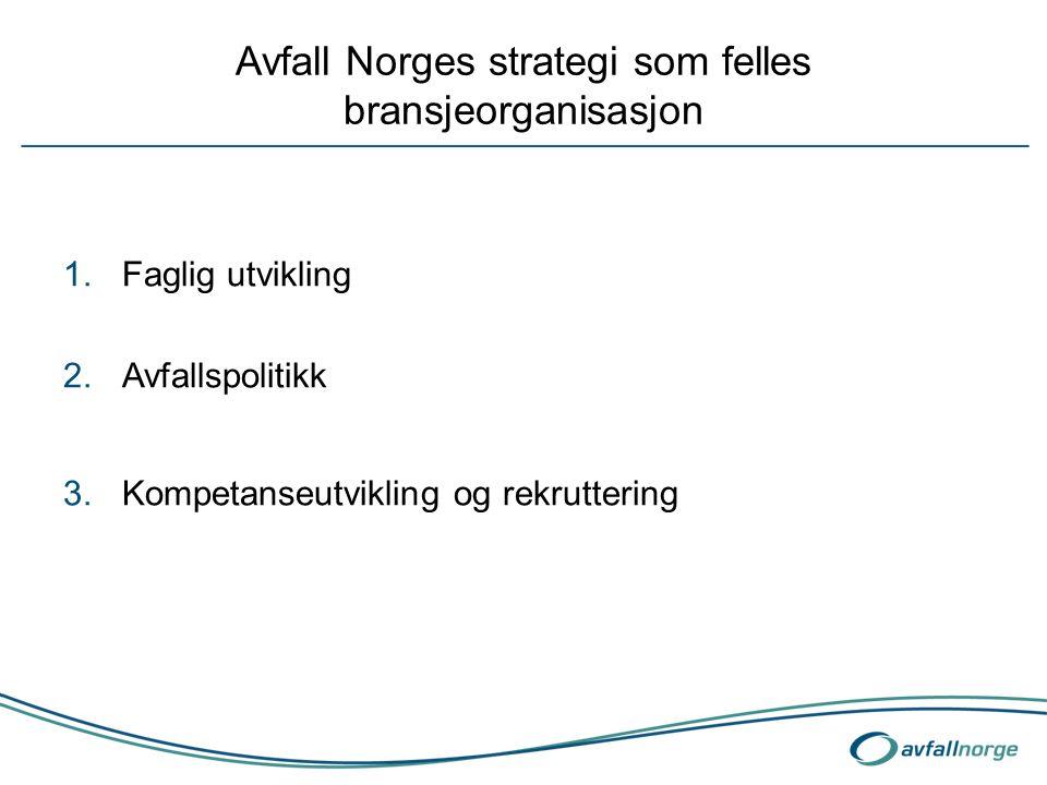Avfall Norges strategi som felles bransjeorganisasjon 1.Faglig utvikling 2.Avfallspolitikk 3.Kompetanseutvikling og rekruttering