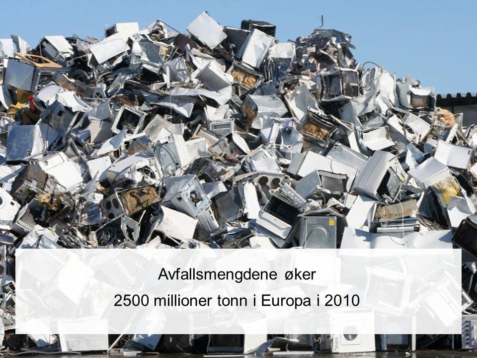 Avfallsmengdene øker 2500 millioner tonn i Europa i 2010