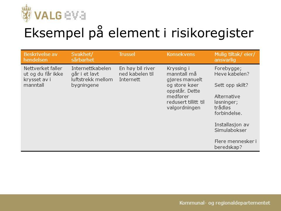 Kommunal- og regionaldepartementet Eksempel på element i risikoregister Beskrivelse av hendelsen Svakhet/ sårbarhet TrusselKonsekvensMulig tiltak/ eie
