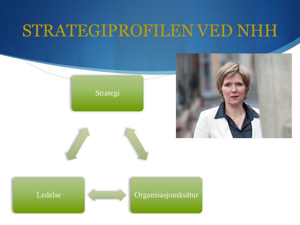 STRATEGIPROFILEN VED NHH StrategiOrganisasjonskulturLedelse