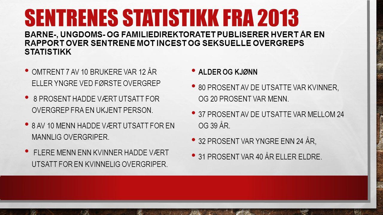 SENTRENES STATISTIKK FRA 2013 BARNE-, UNGDOMS- OG FAMILIEDIREKTORATET PUBLISERER HVERT ÅR EN RAPPORT OVER SENTRENE MOT INCEST OG SEKSUELLE OVERGREPS S