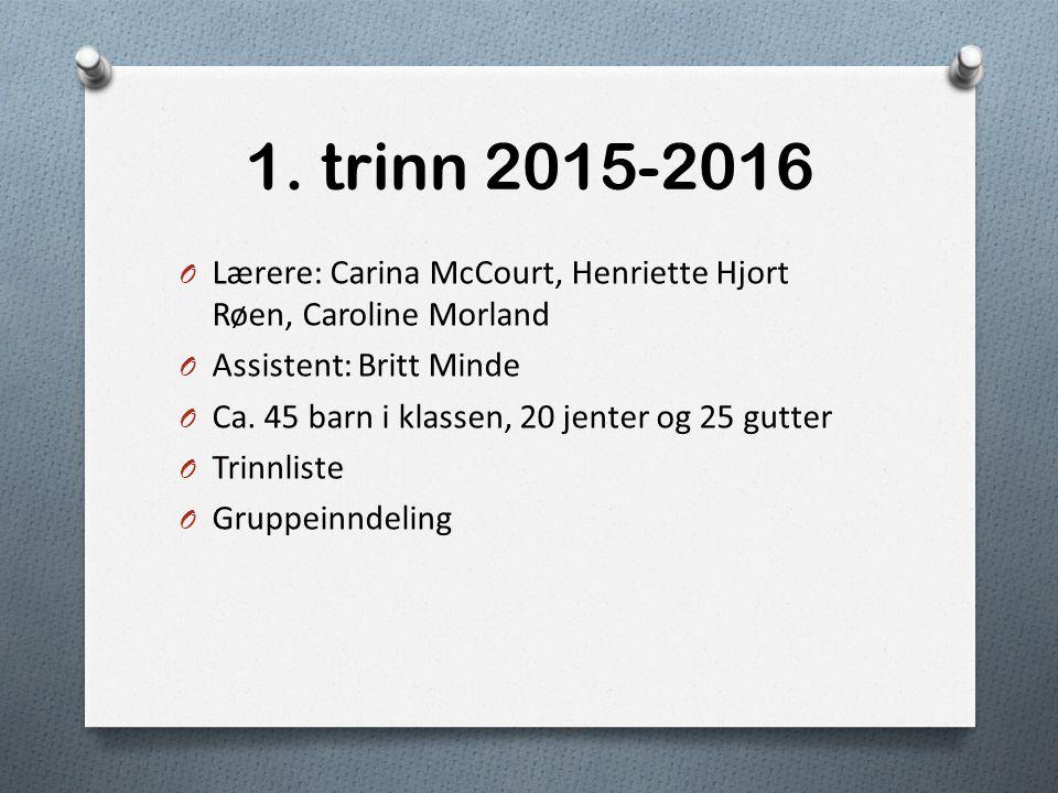 1. trinn 2015-2016 O Lærere: Carina McCourt, Henriette Hjort Røen, Caroline Morland O Assistent: Britt Minde O Ca. 45 barn i klassen, 20 jenter og 25