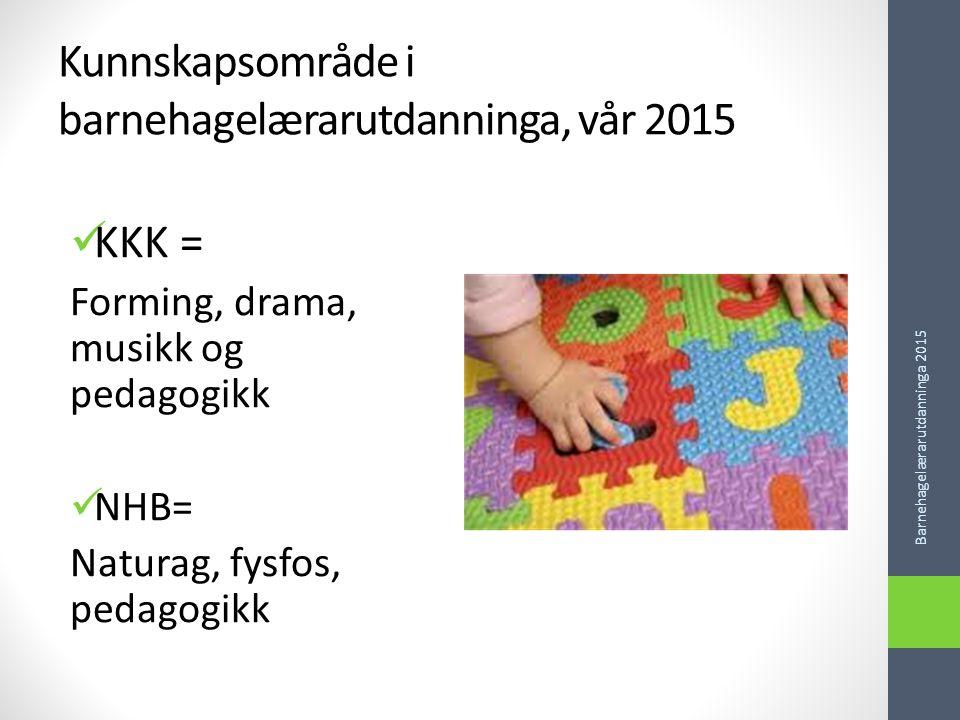 Kunnskapsområde i barnehagelærarutdanninga, vår 2015 KKK = Forming, drama, musikk og pedagogikk NHB= Naturag, fysfos, pedagogikk Barnehagelærarutdanninga 2015