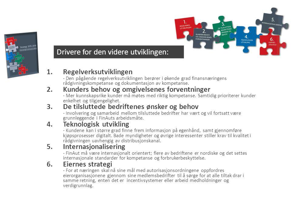 Regelverksutvikling i Norge/EU Utvikling fremover (mot 2017-2018) MiFID II, IMD II, Boliglånsdirektivet… -> felles er: – Forbrukerbeskyttelse (rådgivning overfor privatpersoner) – Krav til relevant kompetanse knyttet til rollen og de produktene rådgiveren har i sin portefølje (spare-og plasseringsprodukter, lån, liv- og skadeforsikringer) – Fagkompetanse og høy kompetanse om de aktuelle produktene – Videreutdanning / oppdatering av kompetanse – Kompetansen skal dokumenteres – Krav til regeletterlevelse (lovverk, retningslinjer og god rådgivningsskikk), brudd må få konsekvenser – God rådgivningsskikk er bærebjelken