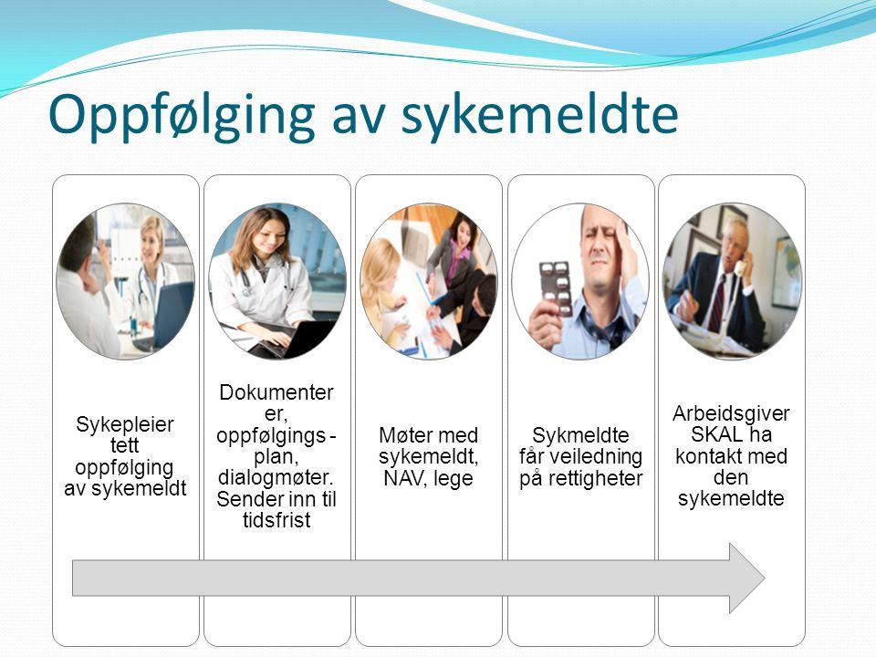 Oppfølging av sykemeldte Sykepleier tett oppfølging av sykemeldt Dokumenter er, oppfølgings - plan, dialogmøter. Sender inn til tidsfrist Møter med sy