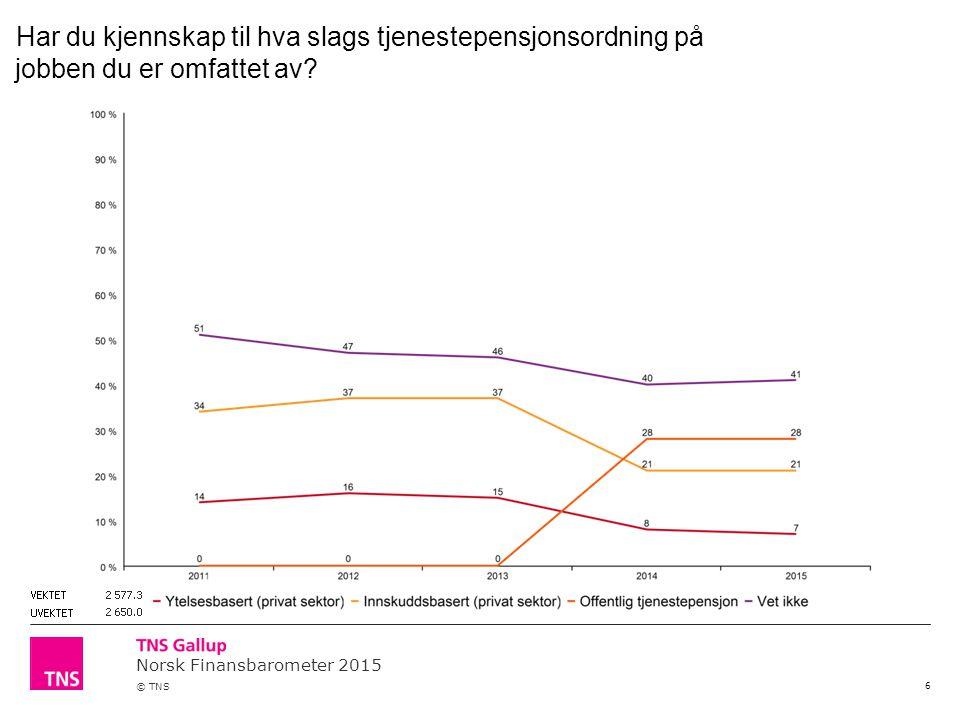Norsk Finansbarometer 2015 © TNS 6 Har du kjennskap til hva slags tjenestepensjonsordning på jobben du er omfattet av