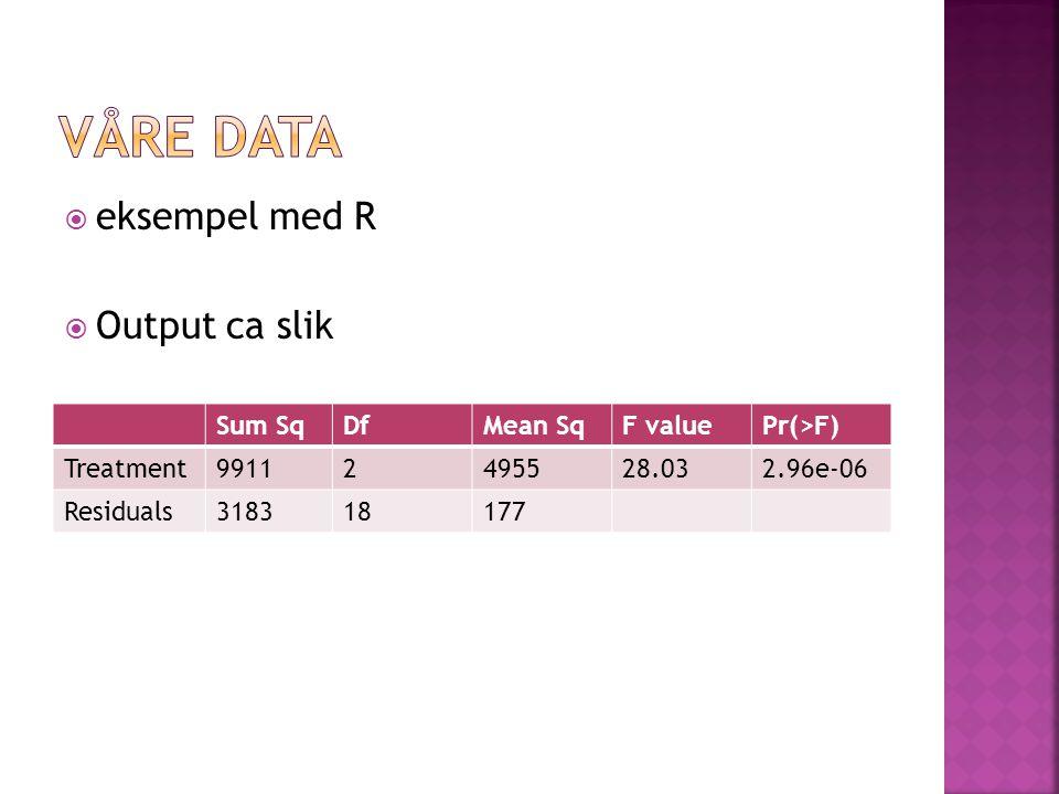  eksempel med R  Output ca slik Sum SqDfMean SqF valuePr(>F) Treatment99112495528.032.96e-06 Residuals318318177