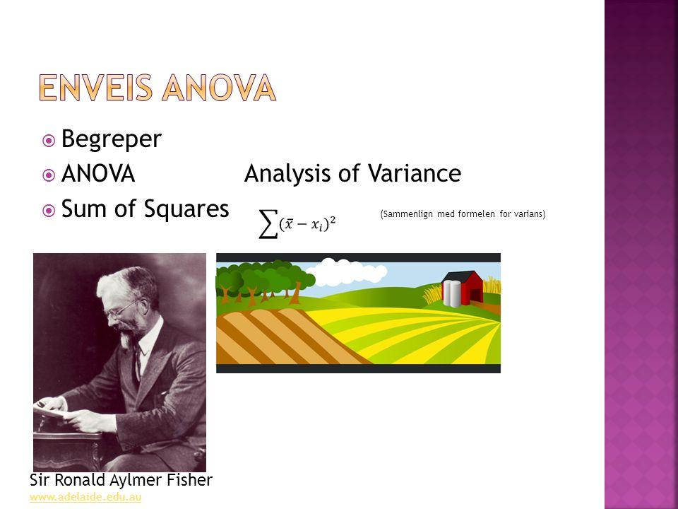  Begreper  ANOVAAnalysis of Variance  Sum of Squares (Sammenlign med formelen for varians) Sir Ronald Aylmer Fisher www.adelaide.edu.au