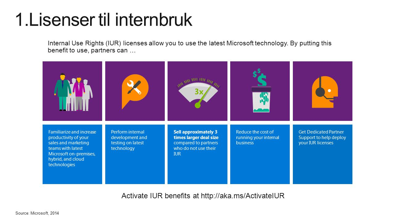 Internal Use Rights (IUR) licenses allow you to use the latest Microsoft technology. By putting this benefit to use, partners can … 1.Lisenser til int
