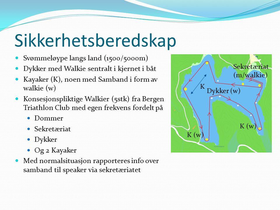 Sikkerhetsberedskap Svømmeløype langs land (1500/5000m) Dykker med Walkie sentralt i kjernet i båt Kayaker (K), noen med Samband i form av walkie (w)