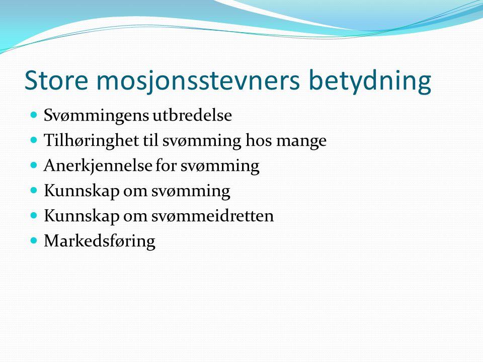 Store mosjonsstevners betydning Svømmingens utbredelse Tilhøringhet til svømming hos mange Anerkjennelse for svømming Kunnskap om svømming Kunnskap om