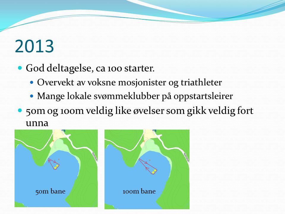 2013 God deltagelse, ca 100 starter. Overvekt av voksne mosjonister og triathleter Mange lokale svømmeklubber på oppstartsleirer 50m og 100m veldig li