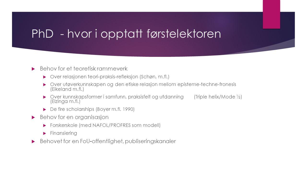 PhD - hvor i opptatt førstelektoren  Behov for et teoretisk rammeverk  Over relasjonen teori-praksis-refleksjon (Schøn, m.fl.)  Over utøverkunnskapen og den etiske relasjon mellom episteme-techne-fronesis (Eikeland m.fl.)  Over kunnskapsformer i samfunn, praksisfelt og utdanning (Triple helix/Mode ½) (Elzinga m.fl.)  De fire scholarships (Boyer m.fl.
